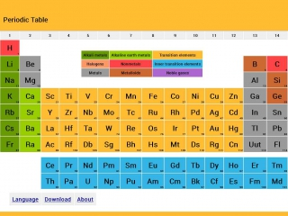 Periodic Table of Elements | Great Websites for Kids
