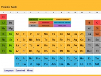 Periodic Table of Elements - screen shot